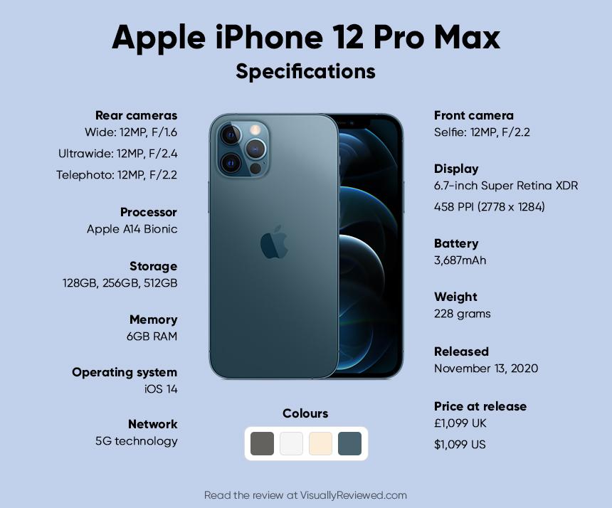 Iphone Orlando - Specifications